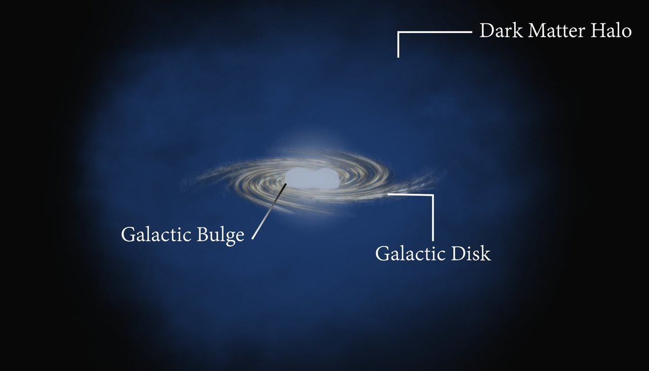 New study suggests galactic bulge emissions not due to dark matter