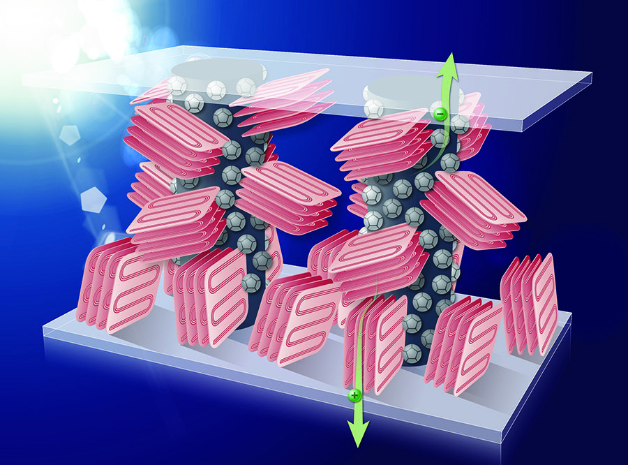 Adding An Inert Polymer To Plastic Solar Cells Enables