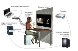 A virtual reality approach to social interaction