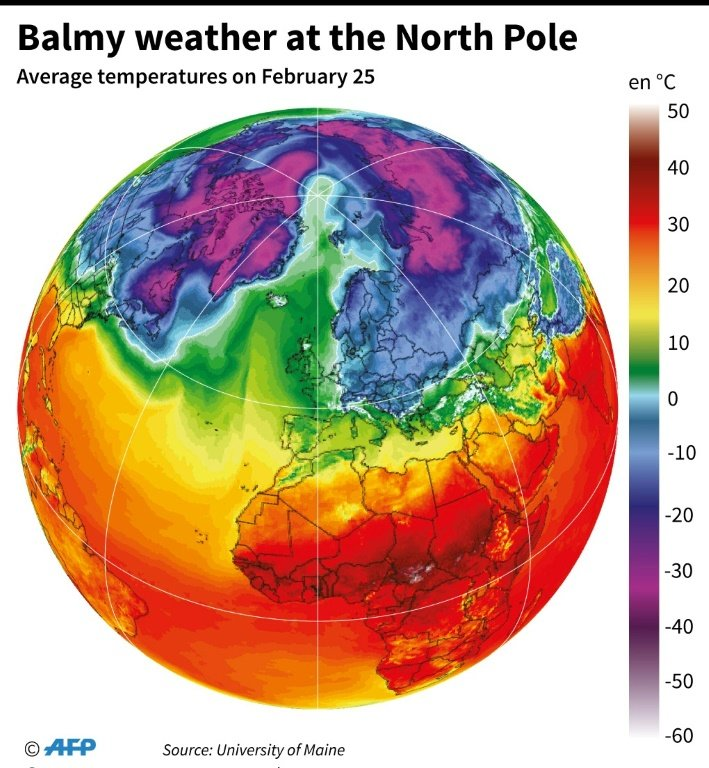 Icy europe balmy north pole the world upside down temperatures at the earths surface on february 25 at 1200 gmt gumiabroncs Choice Image