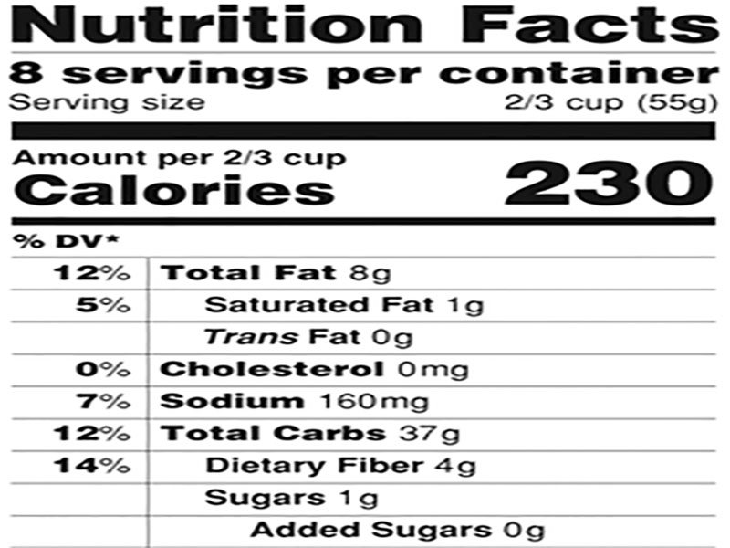 sure to labels for portion calorie control be sure to labels for portion calorie control