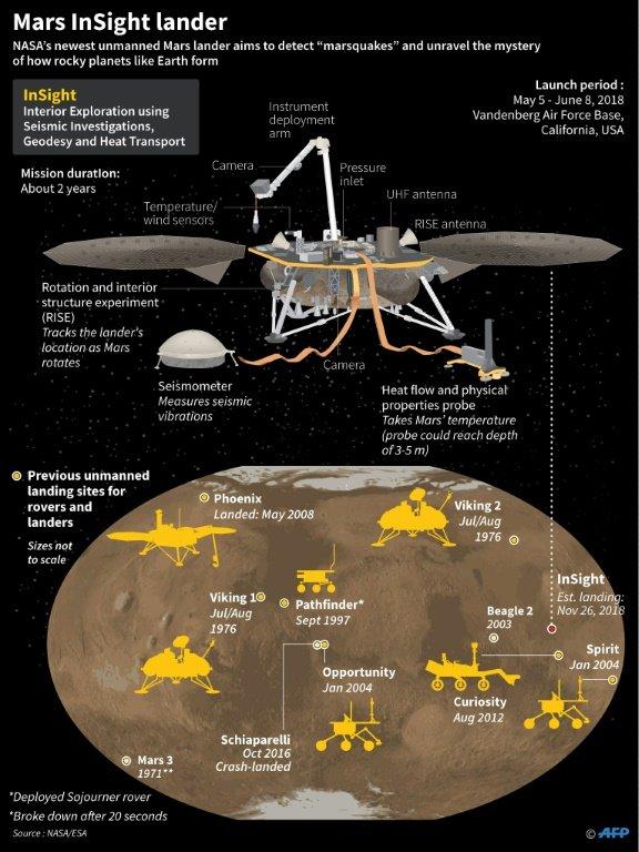 mars insight rover news - photo #38