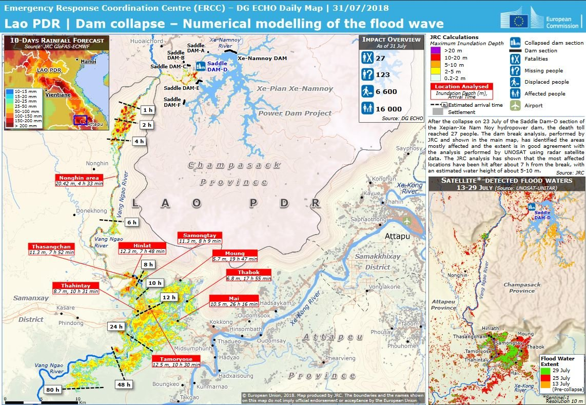 Jrc Analysis Assists Response To Laos Dam Collapse