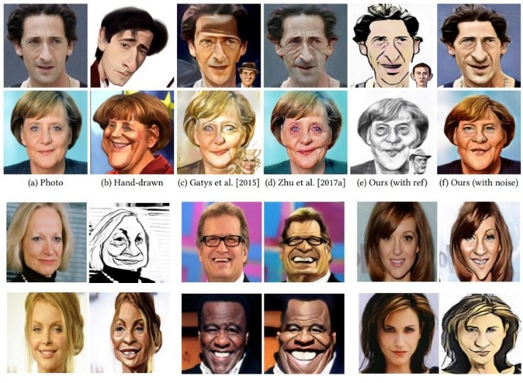 Let's draw! New deep learning technique for realistic caricature art