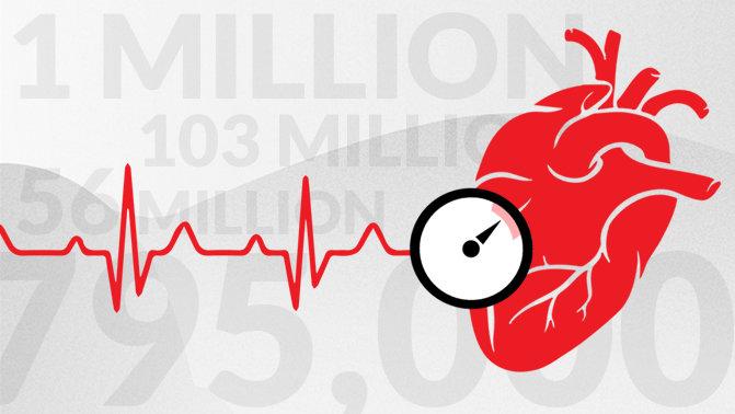 American Heart Association - AHA eLearning