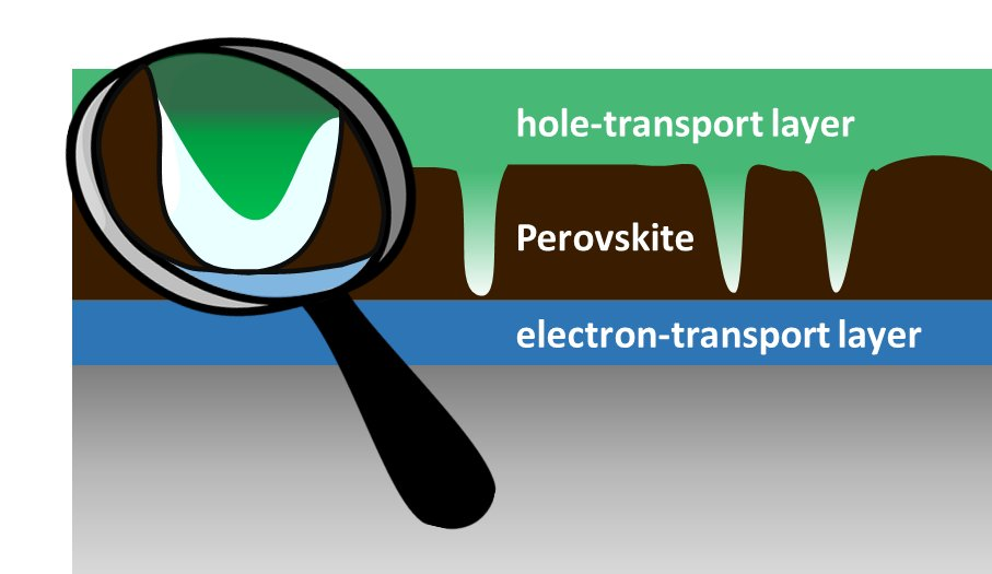 Perovskite Solar Cells Perfection Not Required