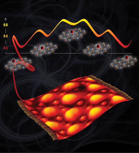 Placing atoms for optimum catalysts