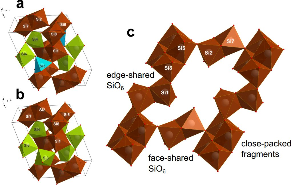 Silica paradox: Scientists discover seemingly 'impossible' material