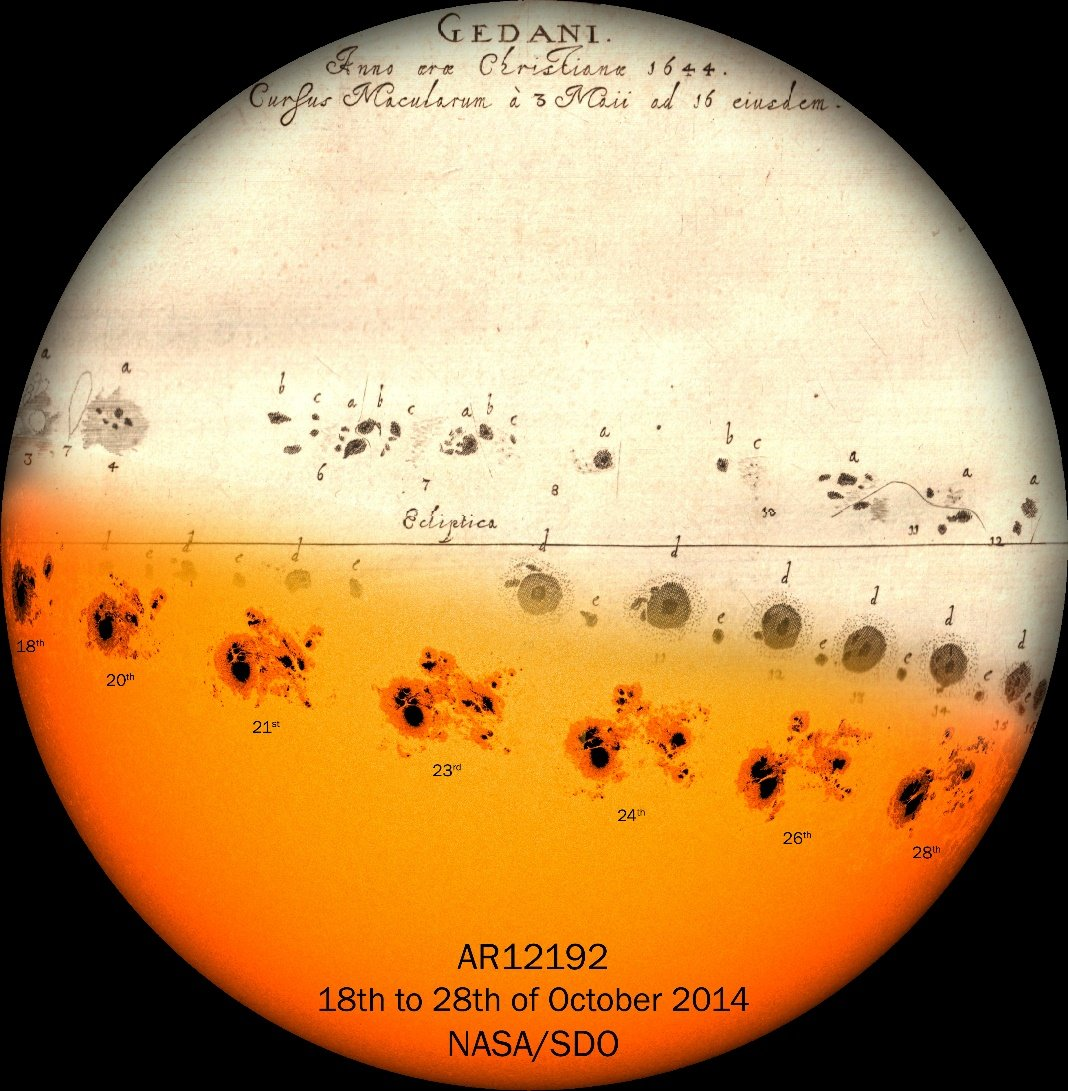 Solar activity research provides insight into sun's past ...