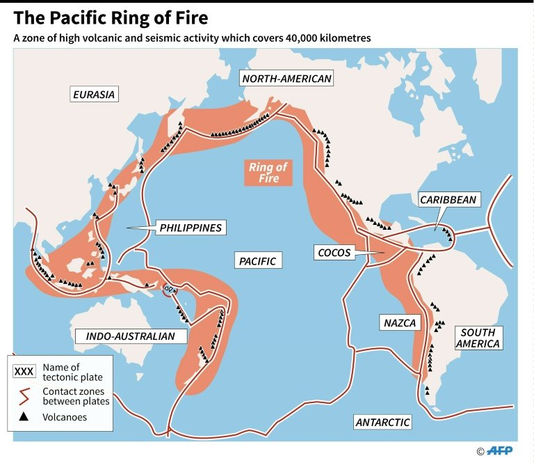 Which Tectonic Plate Is The Ring Of Fire Located