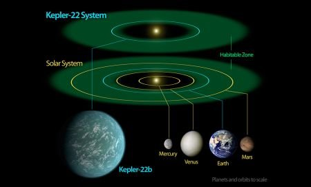 which planet or moon in our solar system is most likely to support life - photo #6