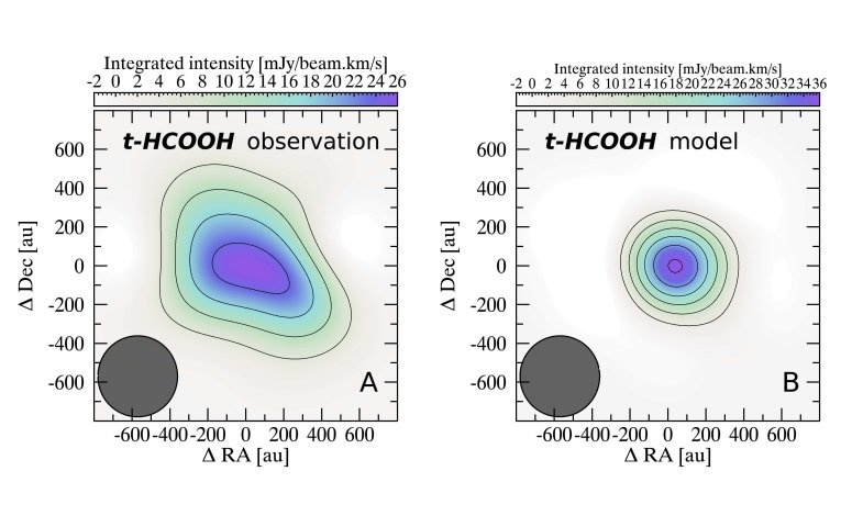 the simplest organic acid detected in a protoplanetary disk for the