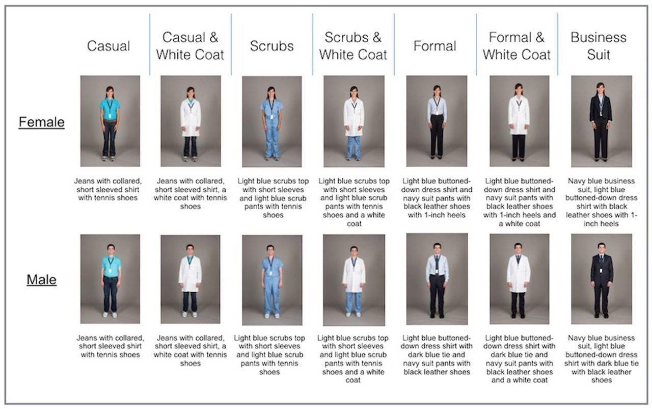 What Doctors Wear Really Does Matter Study Finds