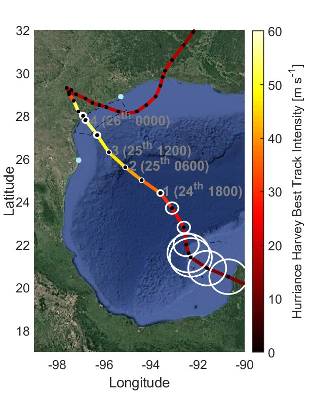 New research explains why Hurricane Harvey intensified immediately before landfall