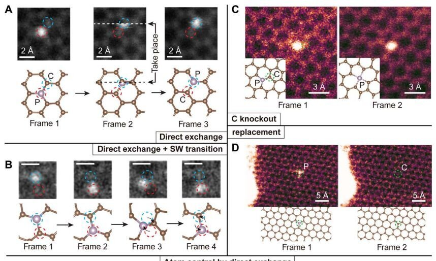 Manipulating atoms one at a time with an electron beam