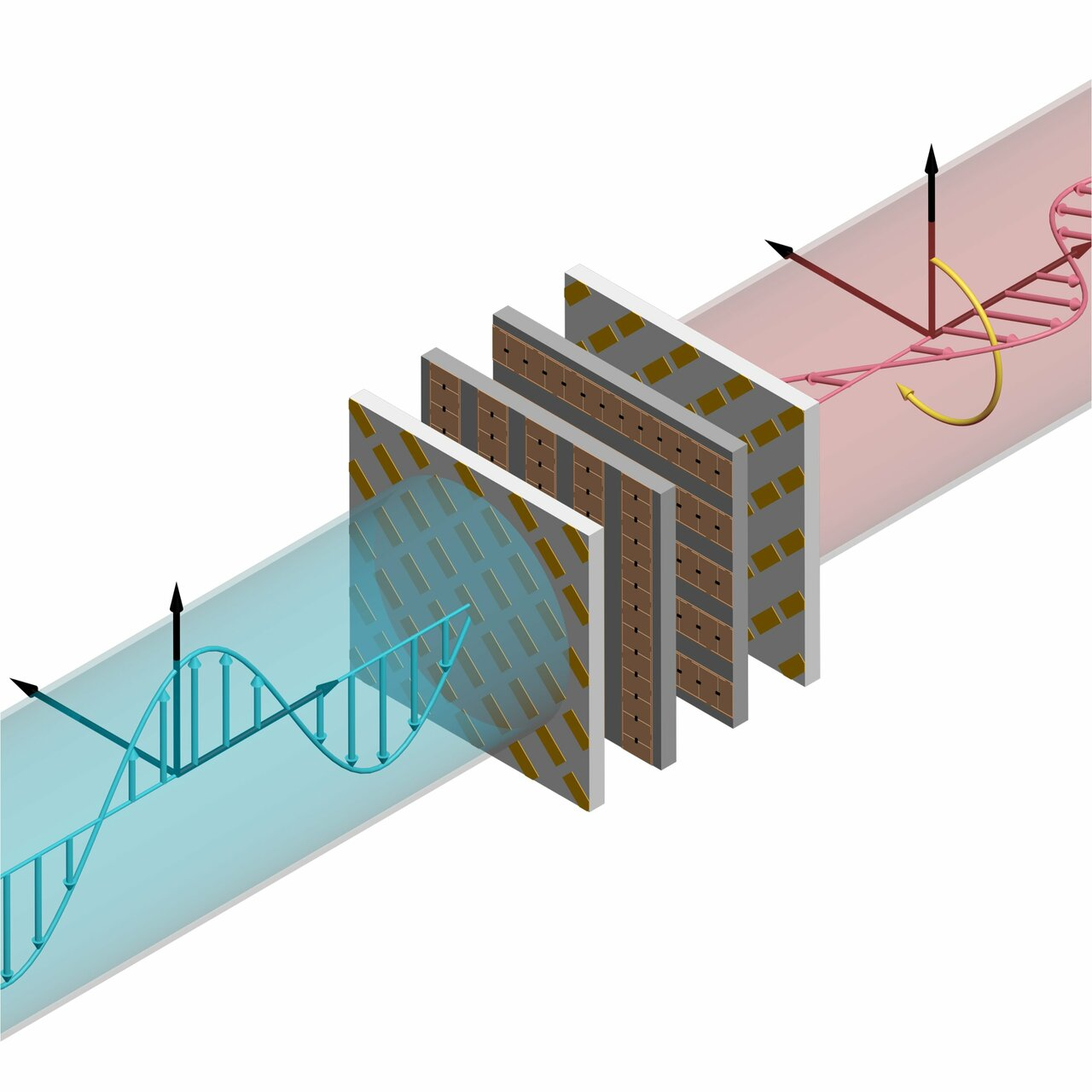 An electronically tunable metasurface that rotates polarization
