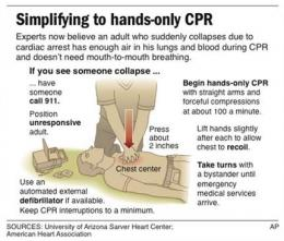 hands only cpr pushy dispatchers are lifesavers