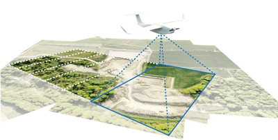 the principles and instruments used by a commercial aircraft for efficient navigation This unit involves the skills and knowledge required to manage situational awareness in aircraft  commercial and military aircraft  principles of aircraft.