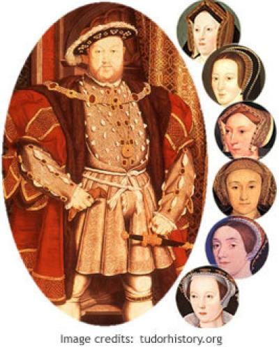 List of wives of King Henry VIII