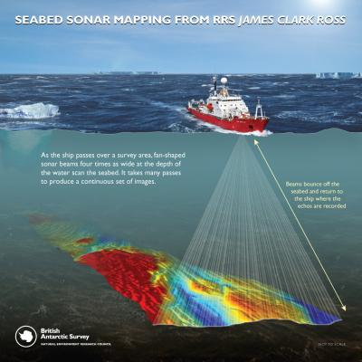 Rise Credit >> New Antarctic seabed sonar images reveal clues to sea-level rise
