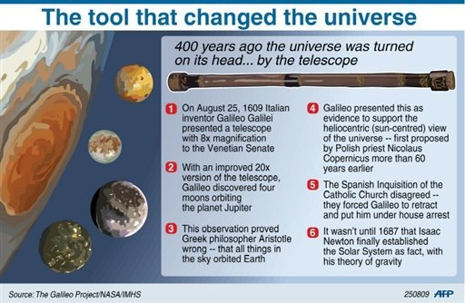 Image result for galileo truth