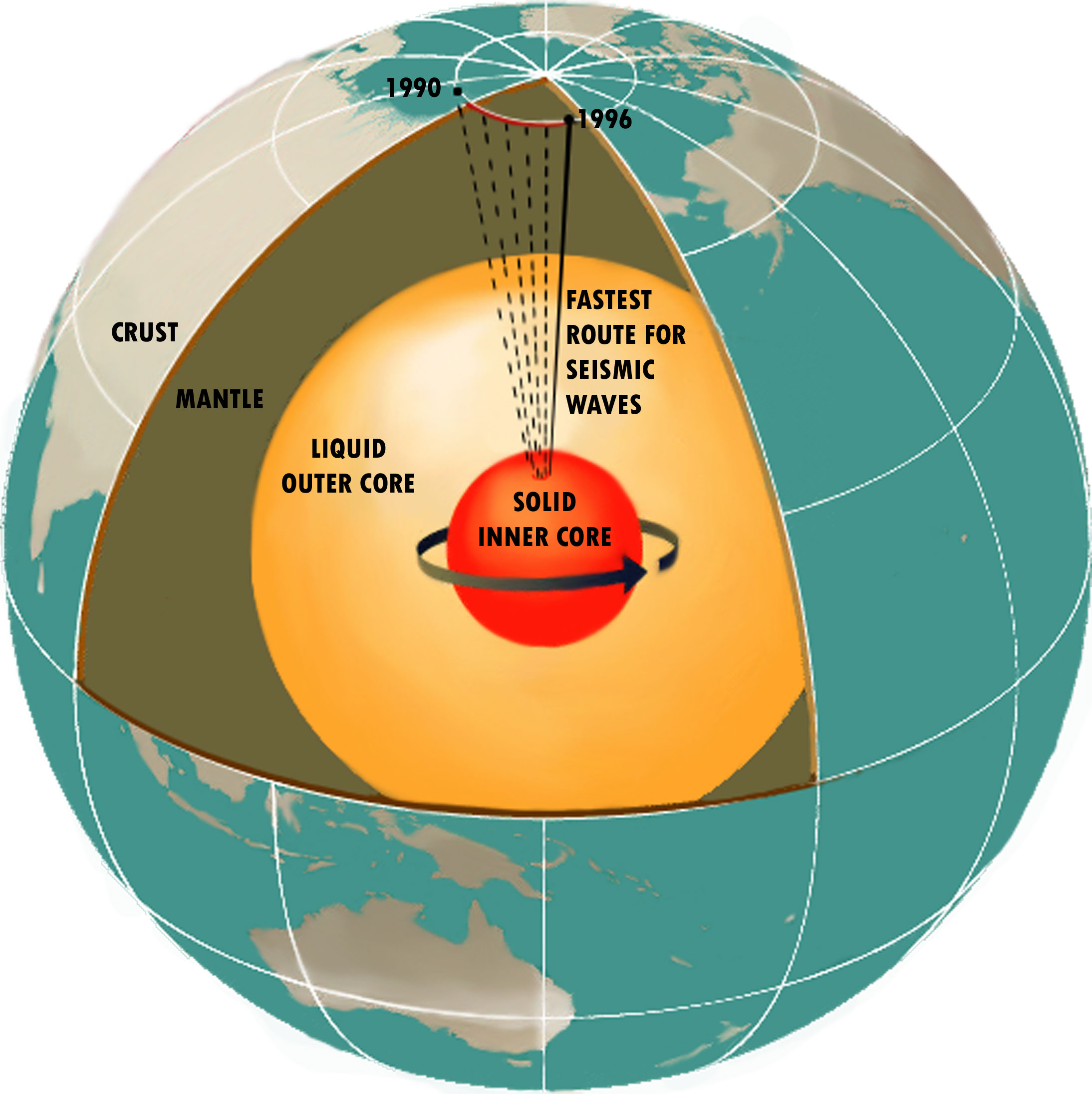 2012  Magnetic Pole Reversal Happens All The  Geologic  Time