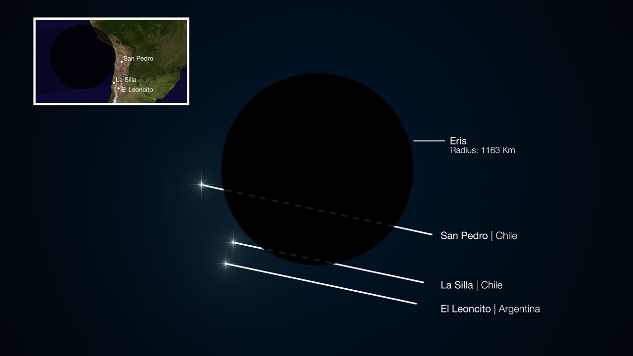 Faraway Eris Is Pluto S Twin Dwarf Planet Sized Up