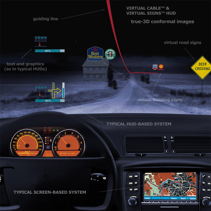Head Up Display Wins Top Navigation Prize In Munich