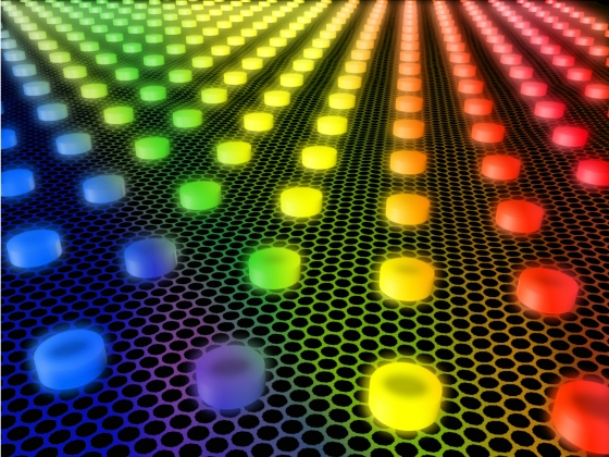 graphene nano material with macro potential Material question graphene may be the perhaps the most expansive thinker about the material's potential is believes that the field of nanotechnology has.
