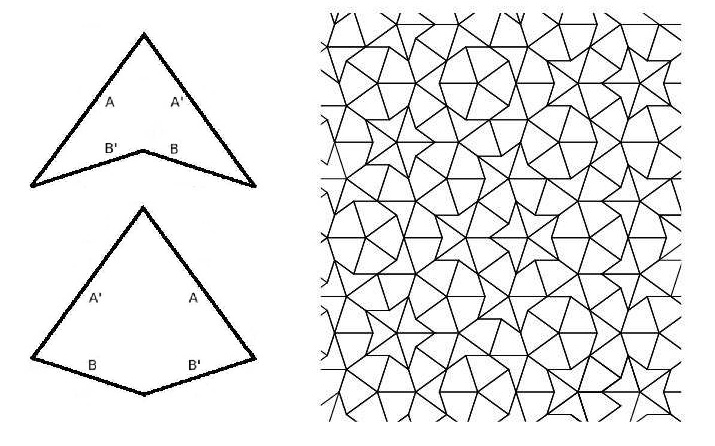 Exploring tessellations beyond escher for Tessellating shapes templates