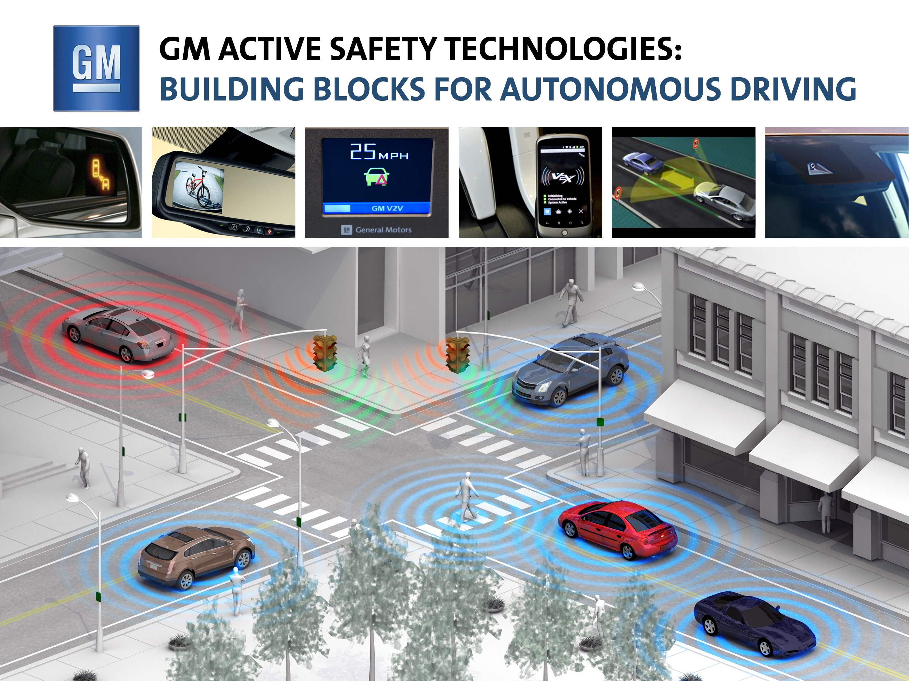 Gm Self Driving Vehicles Could Be Ready By End Of Decade