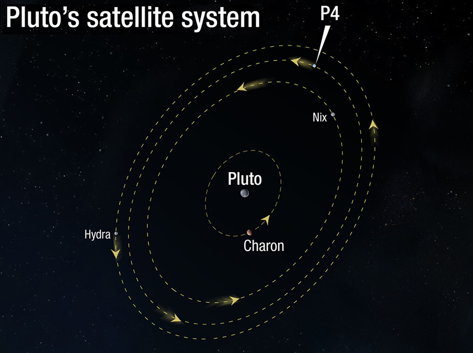Hydra Moon: Does The Pluto System Pose A Threat To New Horizons?