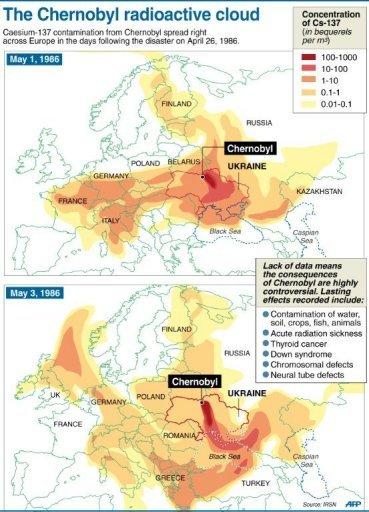 Chernobyl nightmare haunts world 25 years on