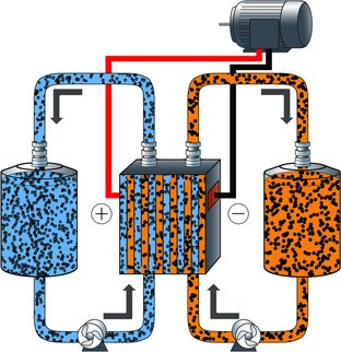 Details of new type of electric car battery released