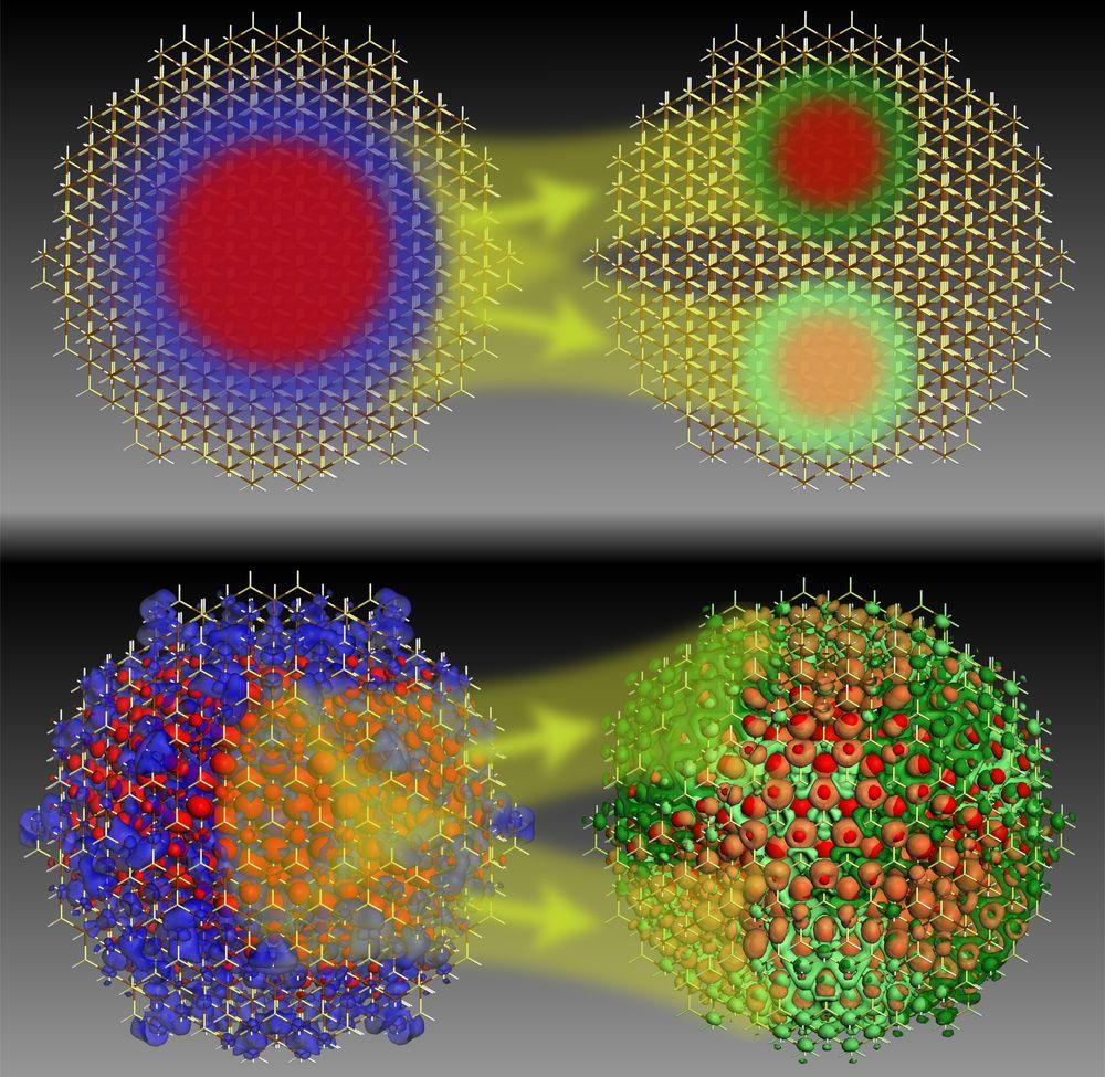 Size Matters Quantum Dots Could Make Solar Panels More