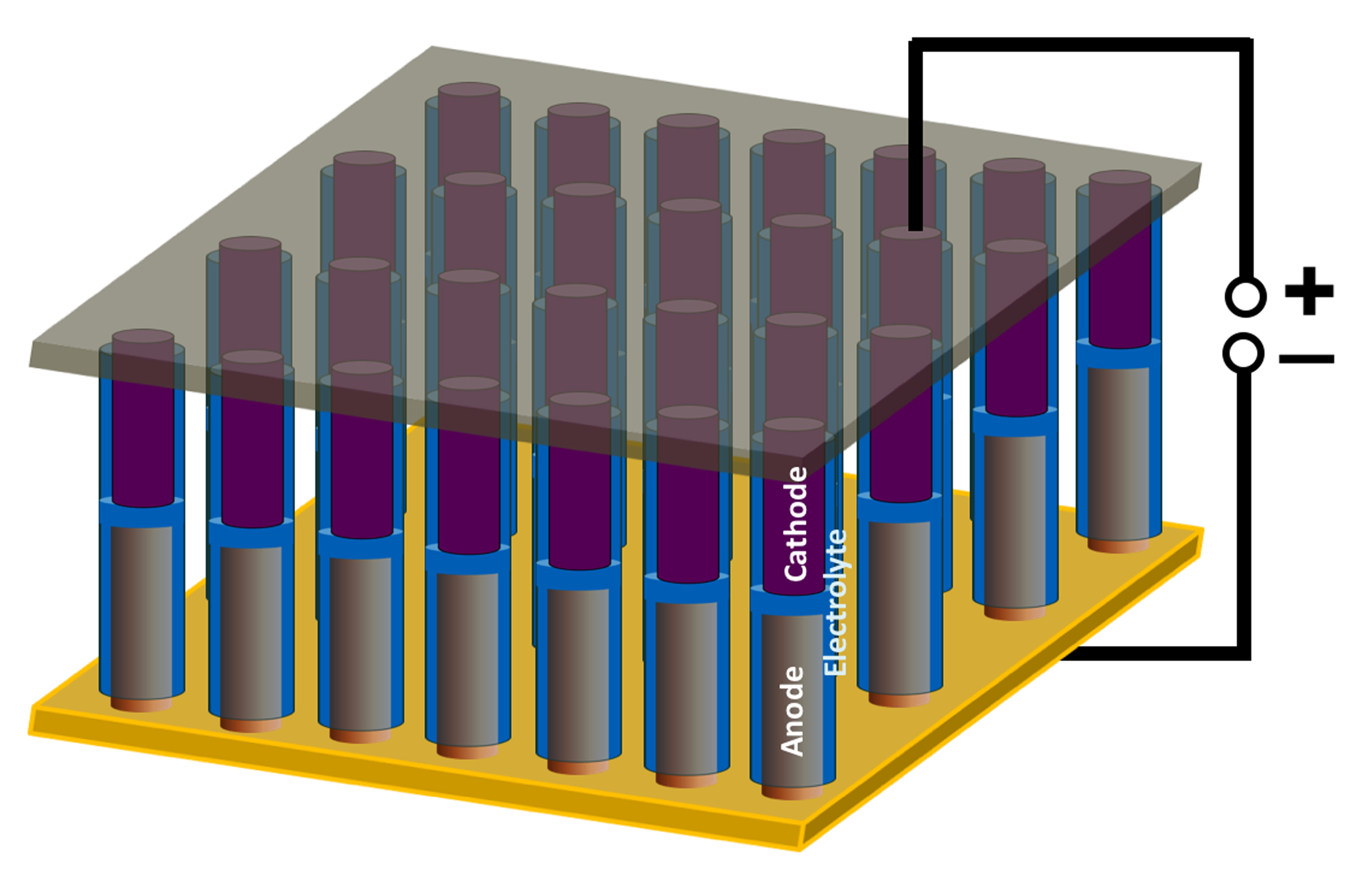 energy storage device fabricated on a nanowire array