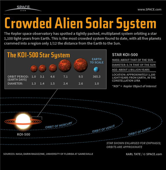 Extreme solar systems: Why aren't we finding other ...