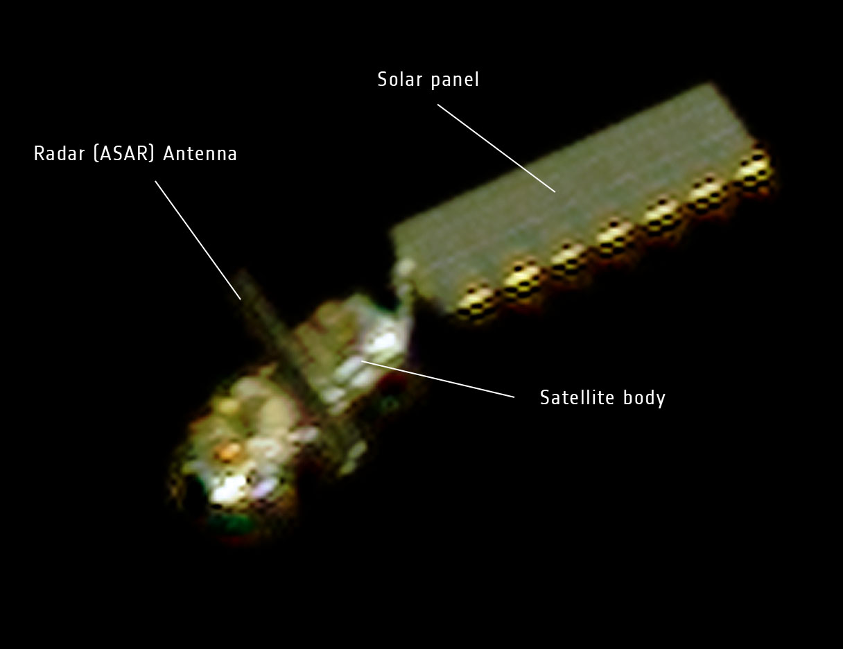 On Envisat Continues - Satellite from earth