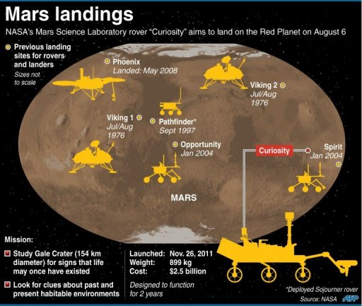 nasa mars landing day - photo #25