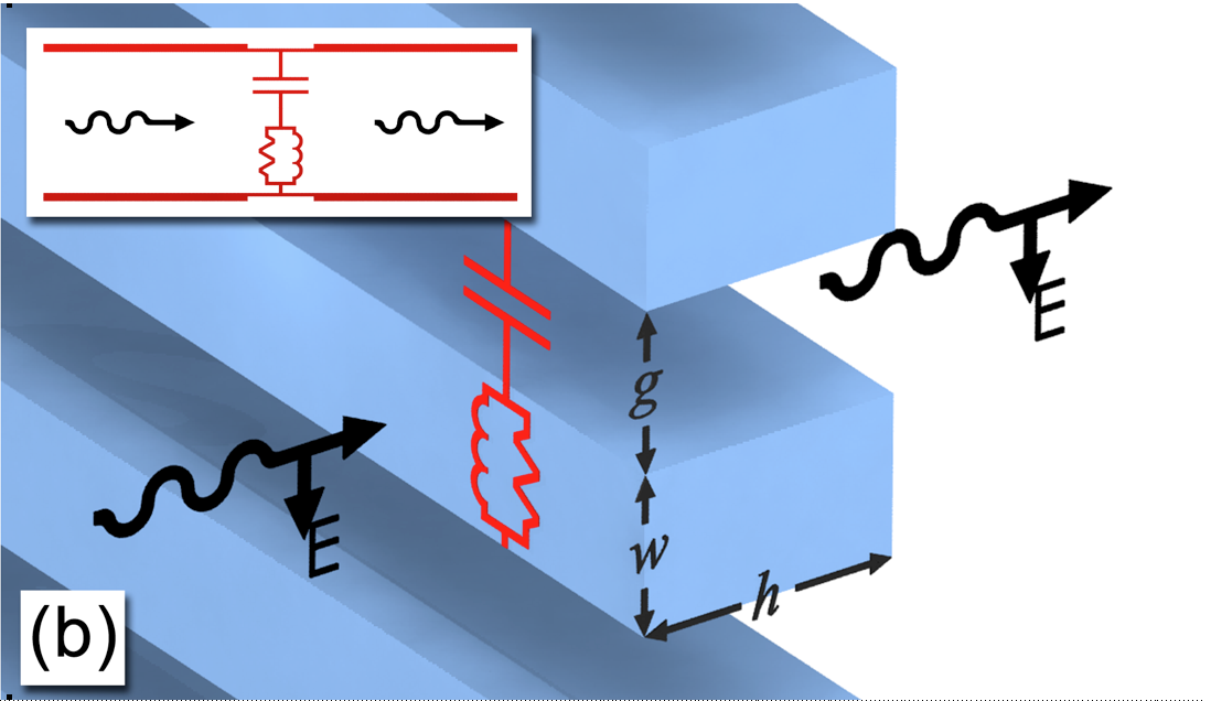 Field Is In Line With The Nanorods The Circuit Is Wired In Parallel ...