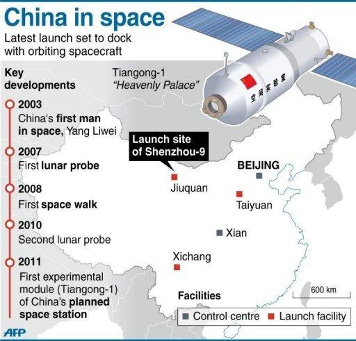 China space news