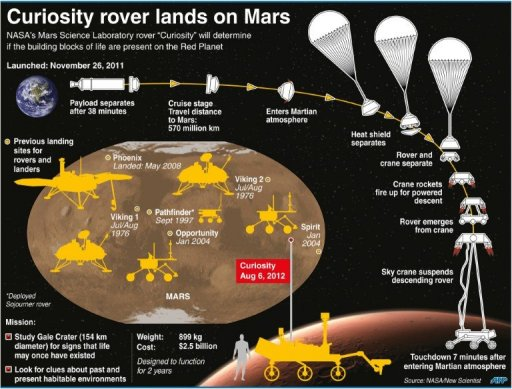 mars rover landing interview - photo #7