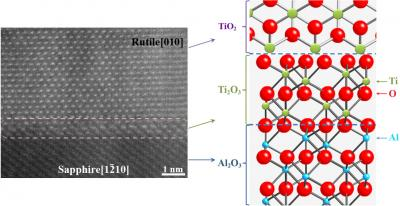 Titanium State Of Matter At Room Temperature Of Titanium
