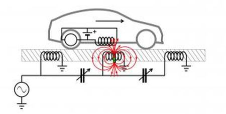 2012 02 Wireless Power Revolutionize Highway on coil plug