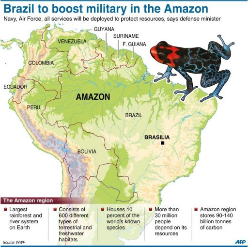 Is Oil An Natural Resource Of Brazil