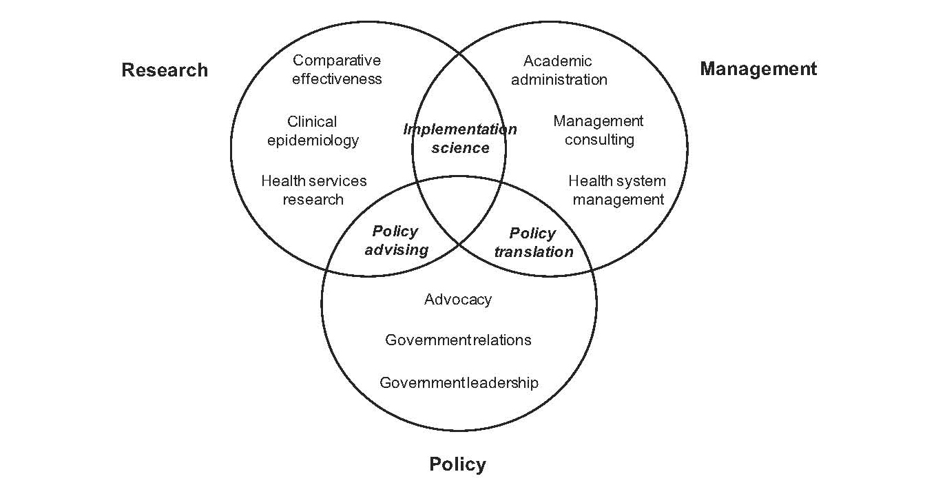 Defining career paths in health systems improvement ccuart Gallery