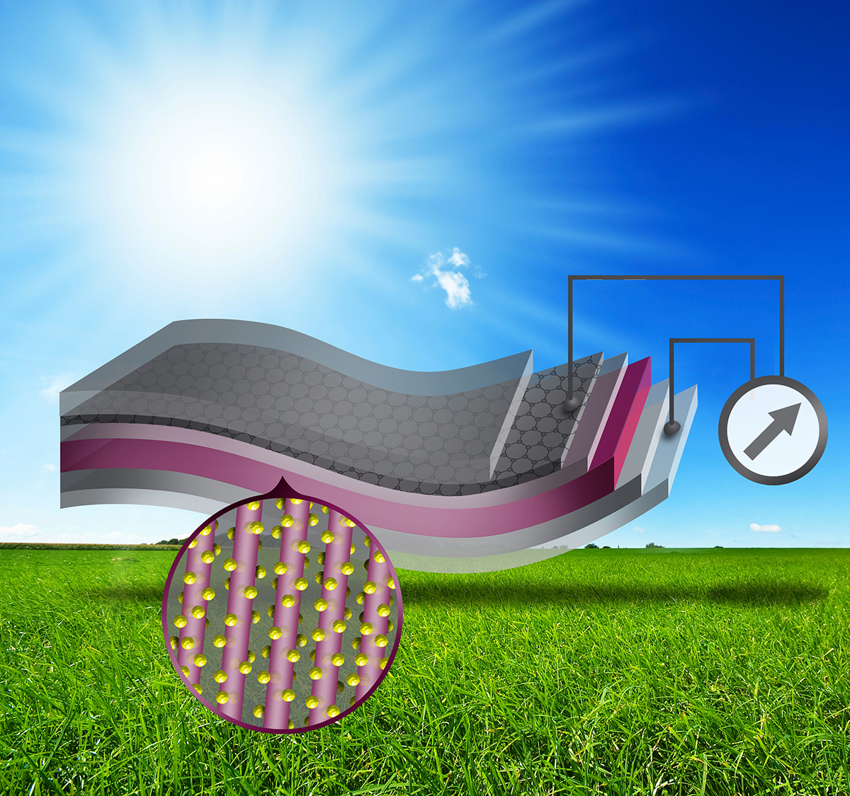 Flexible Light Solar Cells Researchers Develop A New Approach Pv Cell Wiring Diagram Using Graphene Sheets Coated With Nanowires