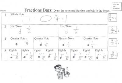 in rhythm helps children grasp fractions, study finds