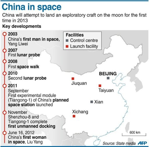 an analysis of the development of a manned space program in china Chapter 1 described the current stage of chinese piloted spaceflight: the building of a basic space station tiangong was the culmination of a 20-year program of manned spaceflight, though one which had its roots in a precursor program as far back as the 1970s this chapter narrates the precursor.
