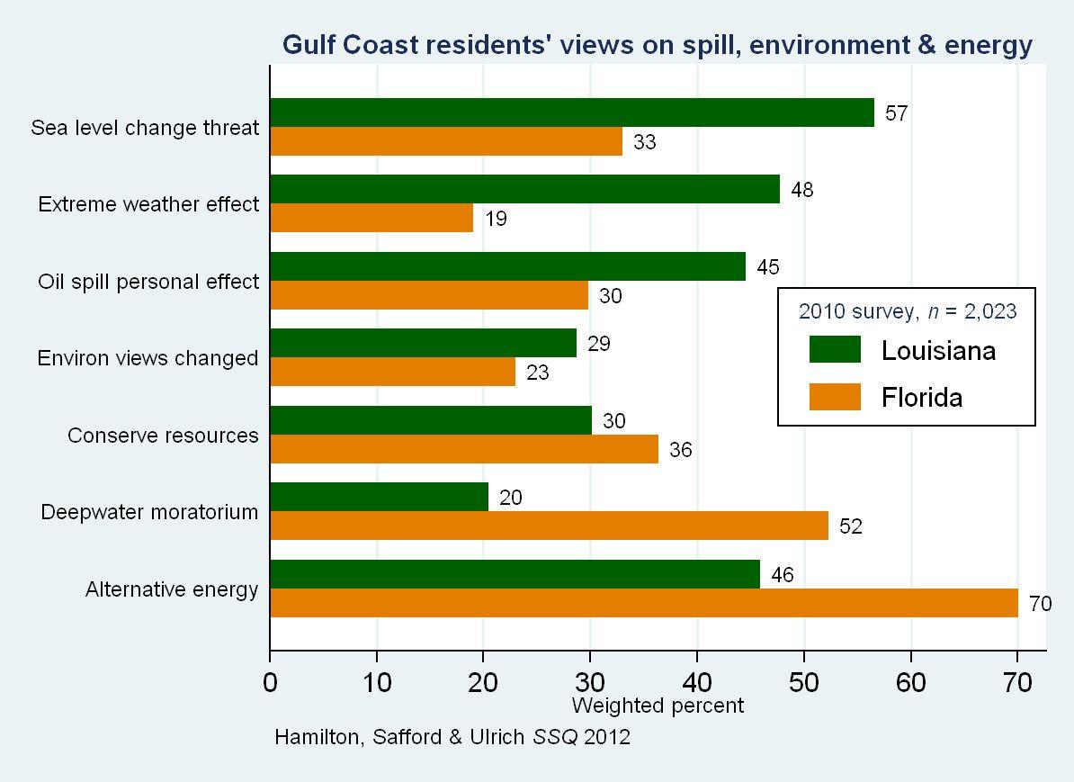 Diagram Of Oil Spills Wiring Diagrams Best